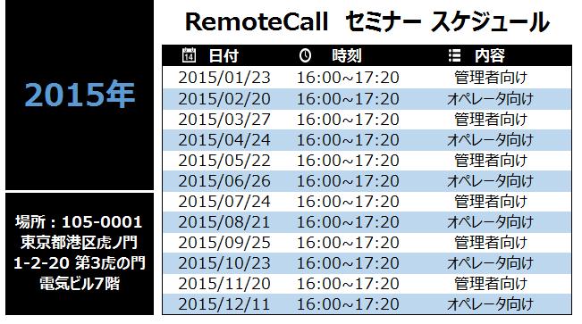 RemoteCallセミナー年間スケジュール